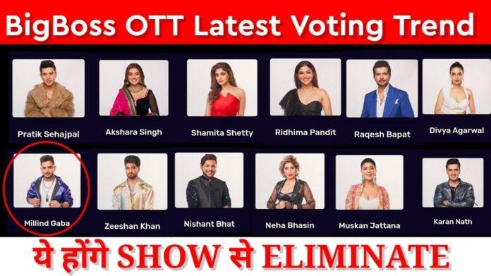 Bigg-Boss-15-OTT-Voting-Poll-Results-elimination-week-2