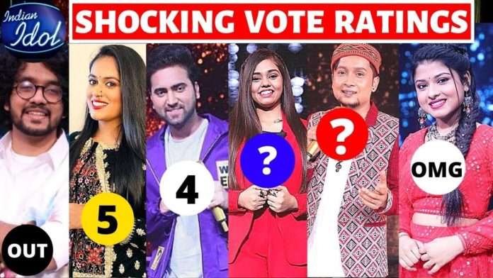 Indian-Idol-12-Elimination-grand-finale-voting-results-15th-august