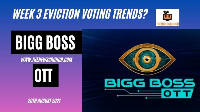 bigg boss ott 26th august voting trends