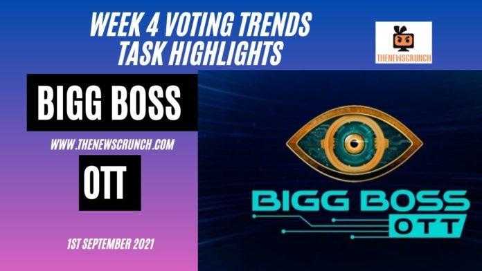 bigg boss ott 1st september voting trends