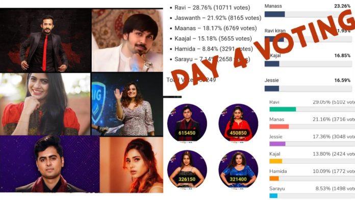 BB5 Telugu elimination