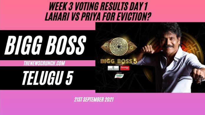 bigg boss 5 telugu vote results 21st september elimination