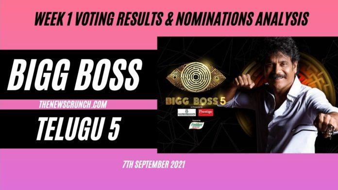 bigg boss 5 telugu vote results 7th September