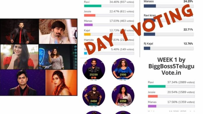 Bigg-Boss-5-Telugu-Voting-Results-5th-october
