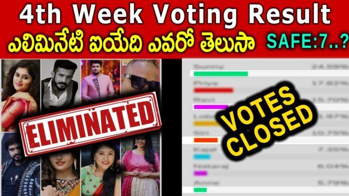 Bigg Boss Telugu Week 4 elimination