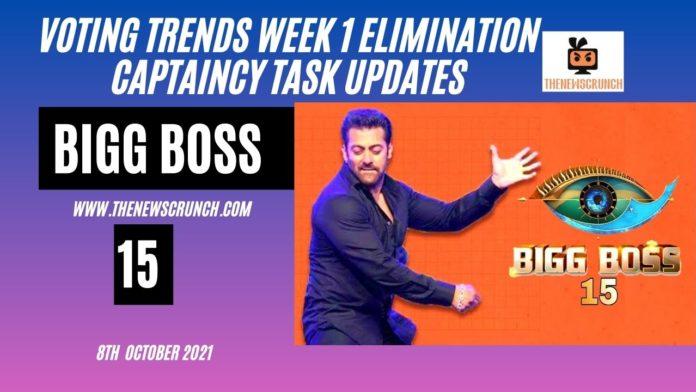 bigg boss 15 voting trends 8th october